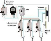 Электропроводка на даче город Реутов